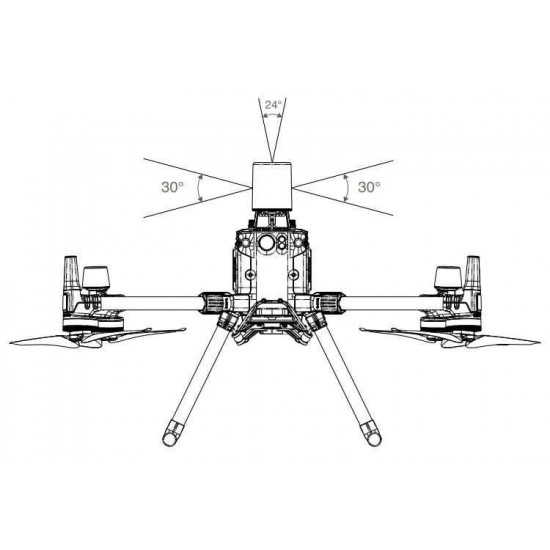 DJI Matrix 300 RTK - CSM Radar